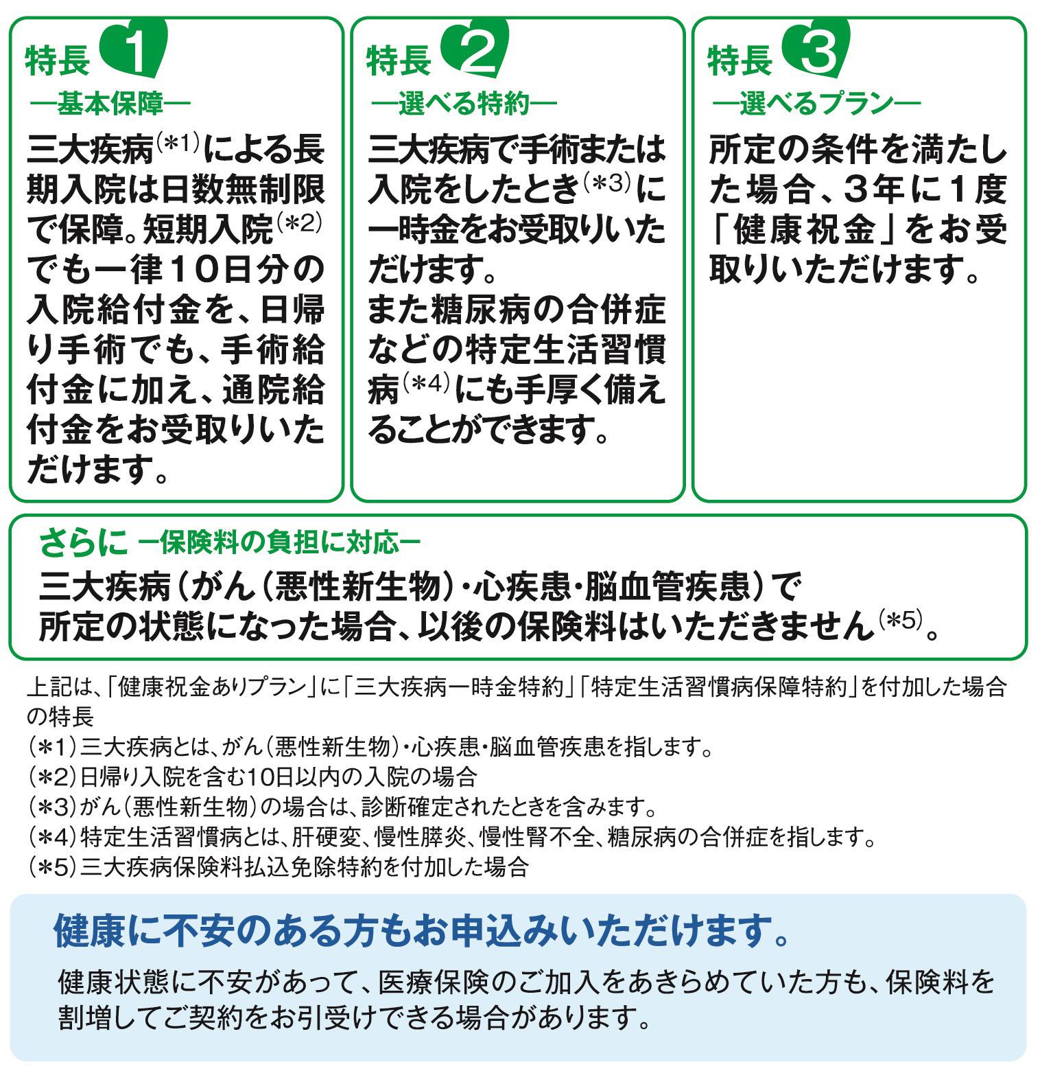 アフラック 医療 保険 アフラックの医療保険『EVER』を徹底解説!特徴とデメリット